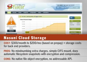 Stockage en mode Cloud : 5 services au banc d'essai