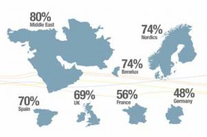 Le BYOD : in�galit� entre collaborateurs et entre pays