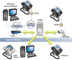 IP PBX : 3CX s'implante en France