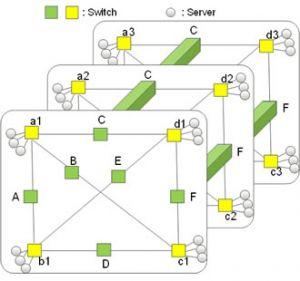 Un superordinateur avec moins de switchs dans les labs de Fujitsu