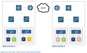 Le WAN hybride nécessite une nouvelle approche de l'optimisation de réseau