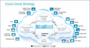 Cisco a conquis 30 partenaires pour son offre Intercloud