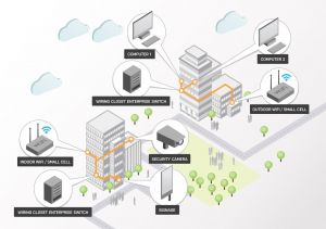 Cisco et 3 partenaires cr�ent une alliance pour l'Ethernet sur cuivre � 2,5 et 5 Gbit/s