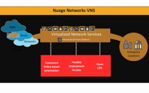 Alcatel-Lucent virtualise les WANs avec son offre VNS