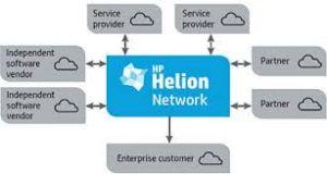 HP : la scission est-elle bonne pour l'activit� cloud ?