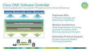 Cisco lance sa stratégie ONE Software, elle s'appuie sur la base installée matériel