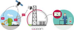Orange Applications for Business rachète Ocean, spécialiste de la géolocalisation