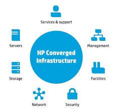 HP va intégrer des switchs d'Arista, mais pas EOS, dans son offre d'infrastructure convergée