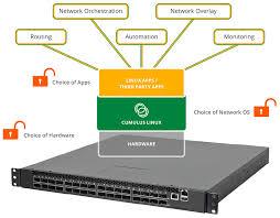 Dossier : les white-box sont-elles l'avenir de la commutation réseau ?
