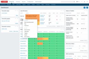 Zabbix : Monitoring efficace mais configuration difficile