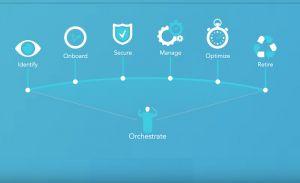 Zingbox rachetée par Palo Alto Networks