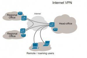 Les meilleurs VPN mobiles pour l'entreprise (2e Partie)
