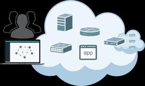Tokalabs automatise la configuration des bancs de test réseau