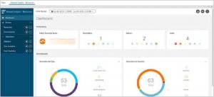 Résolution proactive des problèmes datacenter chez Cisco
