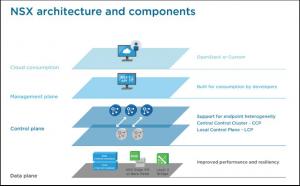 VMware et GCP renforcent leur partenariat avec le support de NSX Load Balancer