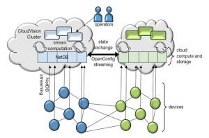Arista renforce son cluster multi-cloud