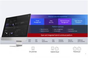 IBM ajoute des fonctionnalités à son pack de sécurité pour cloud hybride