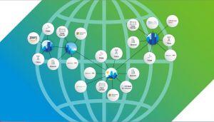 Un zeste de Virtual Cloud Network dans VMware Tanzu, NSX et SD-WAN