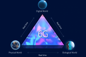 Top départ pour la 6G en Europe avec Hexa-X