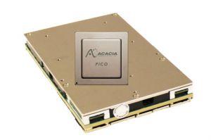 Acacia finalement racheté par Cisco