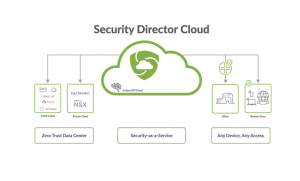 Security Director Cloud vient piloter la solution Sase de Juniper