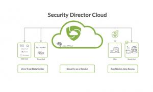 Security Director Cloud vient piloter la solution Sase de Juniper