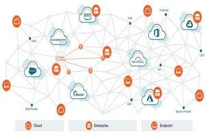 Cisco DNA Center se renforce avec plus de sécurité