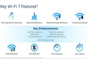 Le WiFi 7 arrive, et Intel le présente comme incontournable
