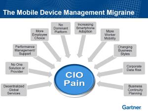 La sécurité mobile se concentre sur le contenu et la gestion de l'application