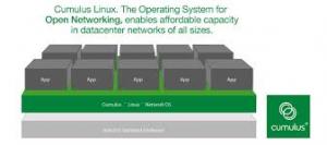 Linux demande un peu d'apprentissage